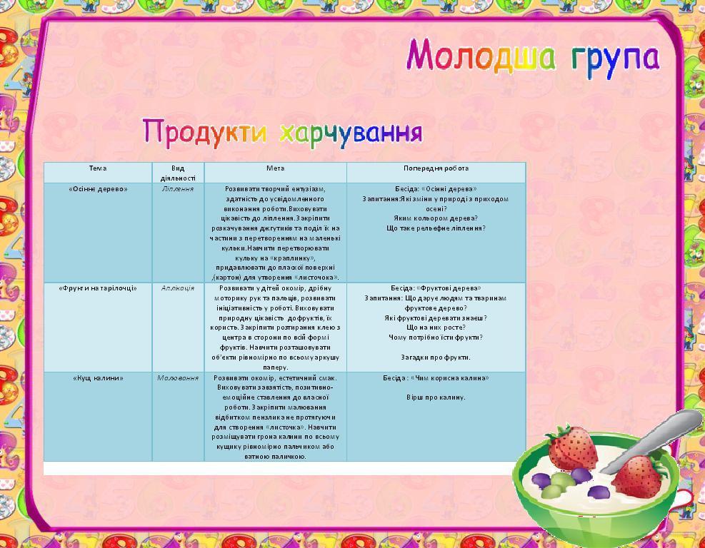 Копия Рисунюдлоорпакуіок1